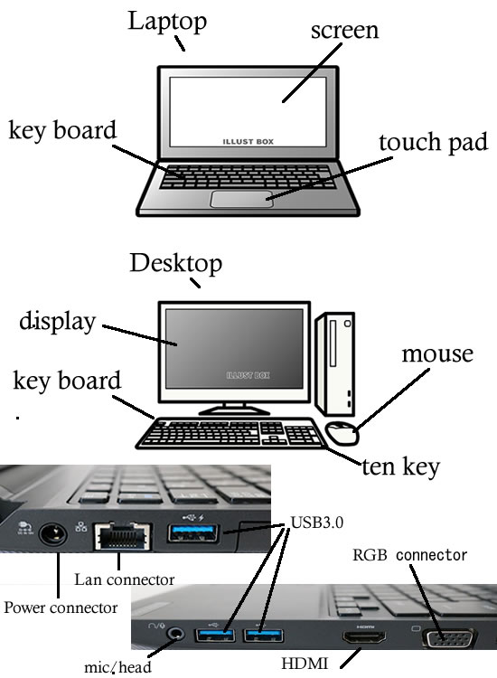 PCの英単語